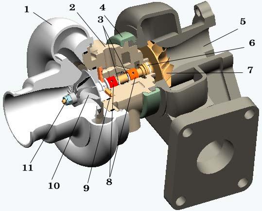 ремонт турбокомпрессора, турбокомпрессор